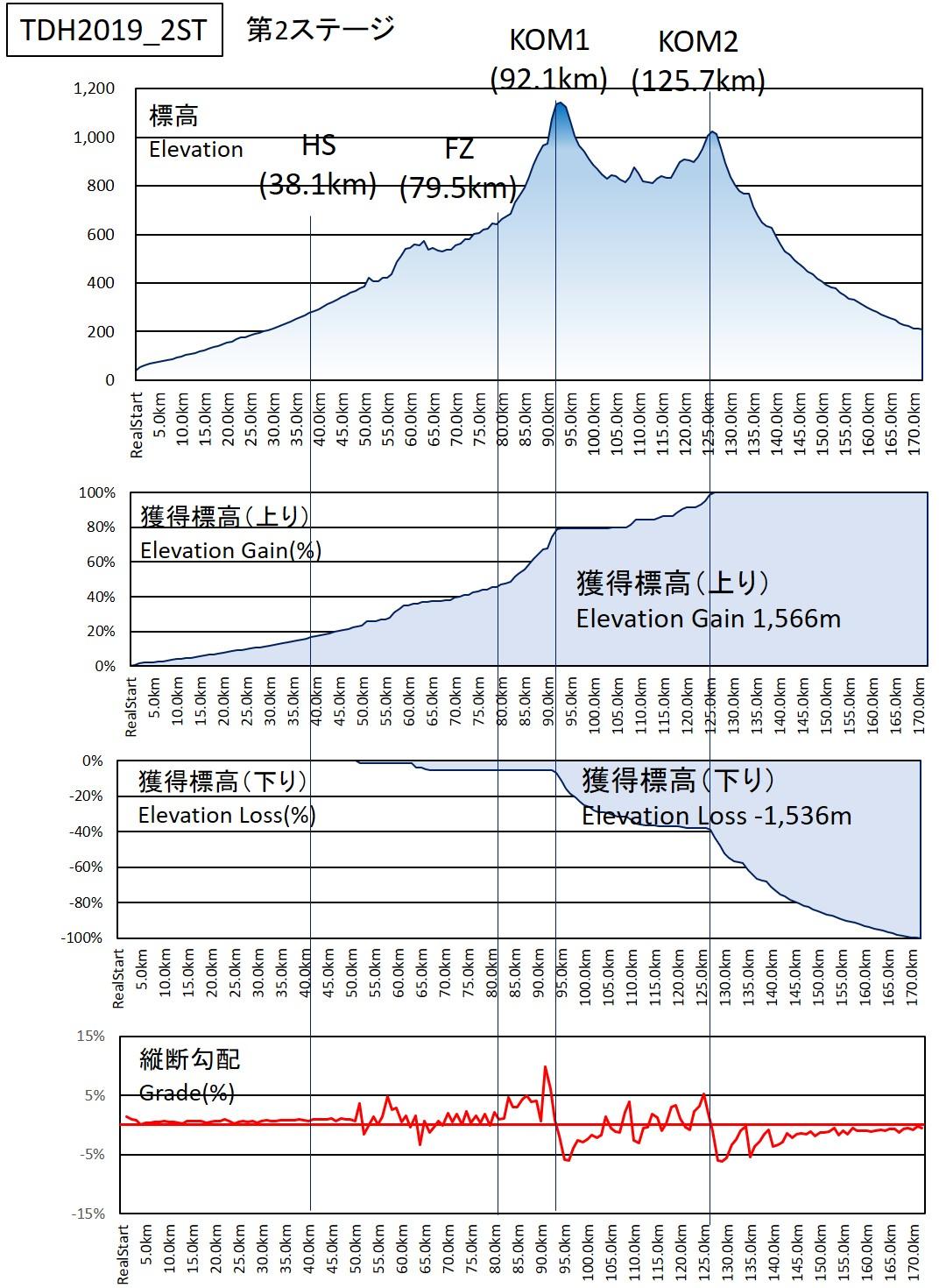 [Immagine: TDH2019_2ST-Profile.jpg]